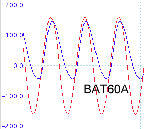 Bat60a